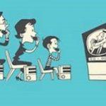 Reklamos įtaka vartotojui: vakar, šiandien ir rytoj